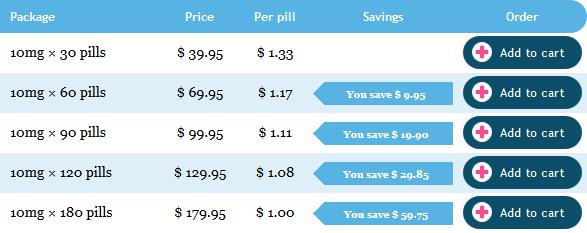 Price 10 mg Benicar cheap Best Canadian Pharmacy Online Brand And Generic Products