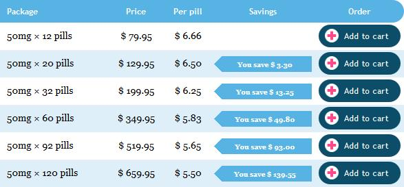 cheap 100 mg Caverta Best Place To Order - No Prescription Required - Fast Order Delivery