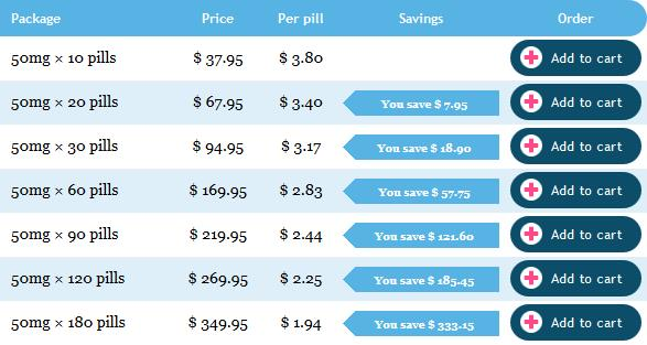 How Much Cost Sildenafil Citrate online / Free Worldwide Shipping / Best Place To Purchase Generics